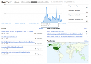 Blogger stats overview