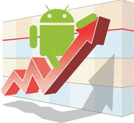 android growth