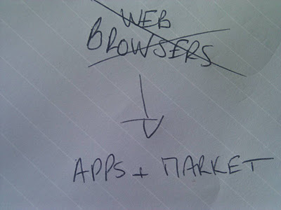 browser app market